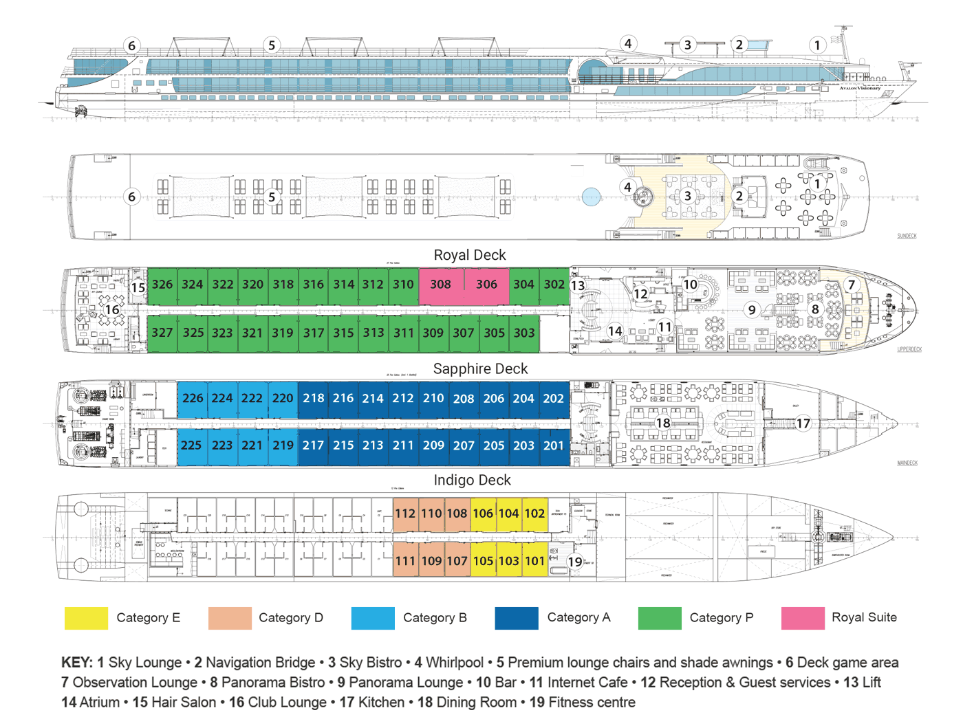 Avalon Suite Ship - 110m - Deck Plan